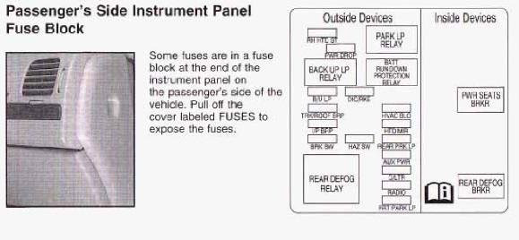 2006 Chevrolet Uplander Fuse Box Diagram Full Hd Version Box Diagram Theodiagram Radd Fr