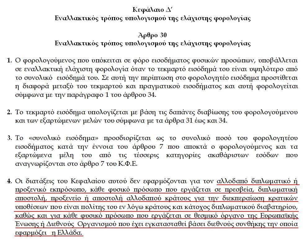polynomosxedio troika