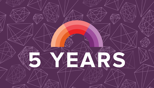 Thank you all Overture customers for 5 great years! |  Overture: Booking Agency Software
