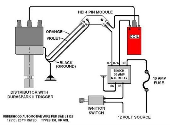 1998 Harley Sportster Ignition Module Wiring Diagram