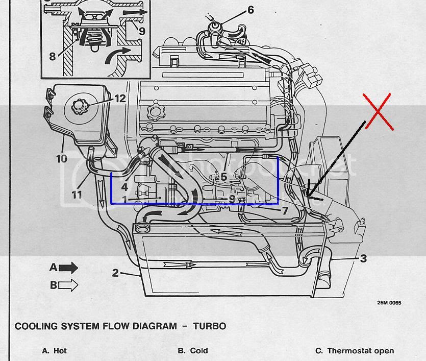 Wiring Diagram: 26 2001 Ford Focus Coolant System Diagram