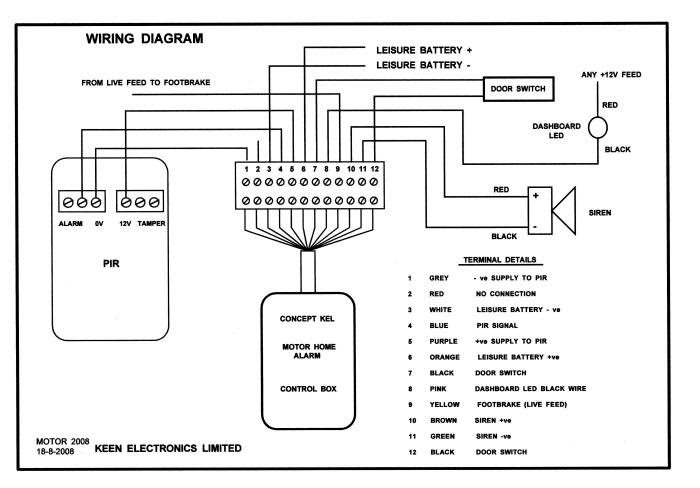 Security Alarm Wiring Diagram - Wiring Diagram 2006 Honda Foreman -  tomberlins.tukune.jeanjaures37.frWiring Diagram Resource