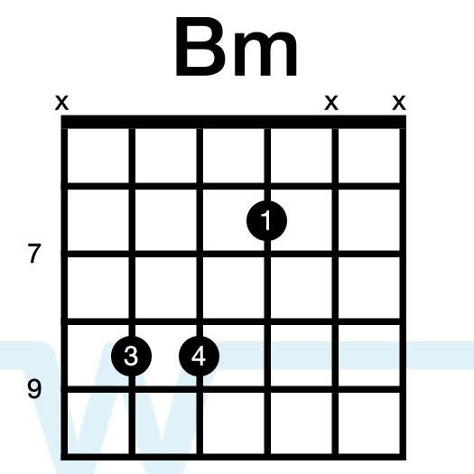 7 BM GUITAR CHORD DIAGRAM, BM CHORD GUITAR DIAGRAM