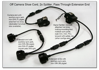 Modified Off Camera Shoe Cord, 2x Splitter, Pass Through Extension End