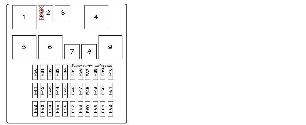 Ford Transit Fuse Box Diagram 2003 Wiring Diagram General A General A Emilia Fise It