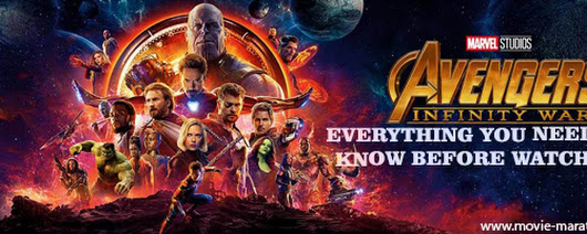 Movie Marathons Everything you need to know before watching Avengers Infinity war