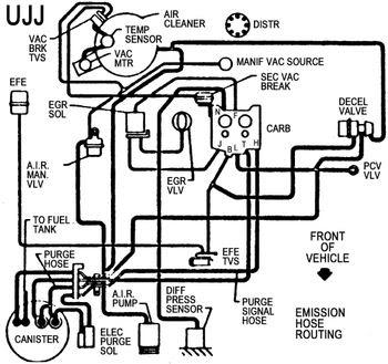 1985 Gmc Carburetor Wiring Diagram Wiring Diagrams Premium A Premium A Chatteriedelavalleedufelin Fr