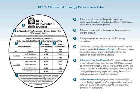 Leveling the Playing Field – Why NFRC Ratings Are Important | Window Film Magazine