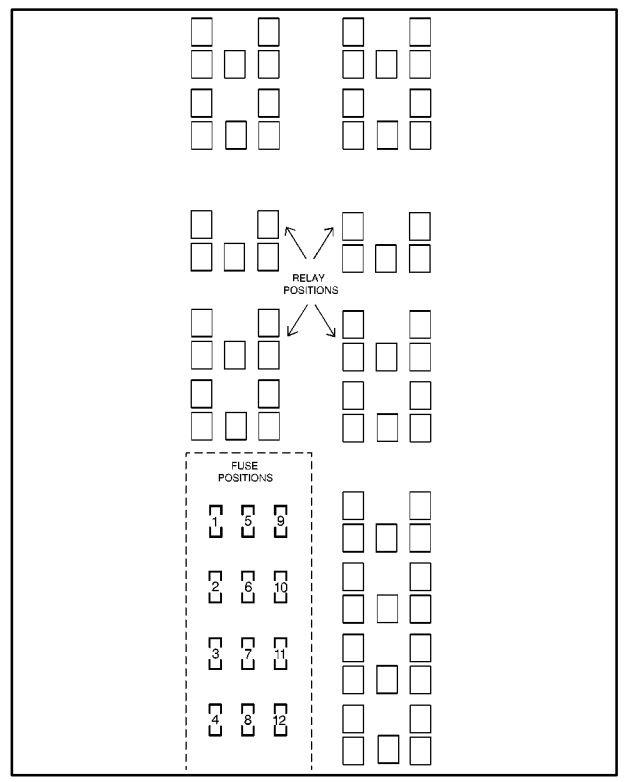 Buick LeSabre (1999) - fuse box diagram - CARKNOWLEDGE
