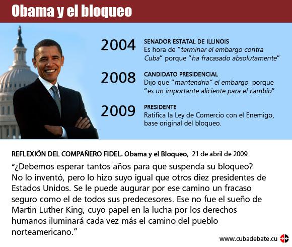 Infografía: Obama y el Bloqueo (www.cubadebate.cu)