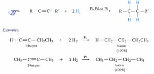 rx alkuna dgn hidrogen