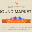 2013 State of Inbound Marketing Report by HubSpot