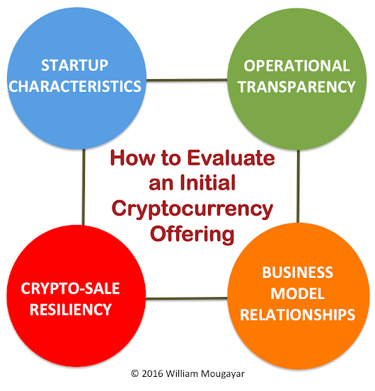 Startup Management   » How to Evaluate an Initial Cryptocurrency Offering (ICO)