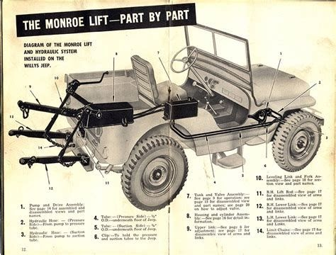 1976 Cj5 Jeep Wiring For Starter In   schematic and wiring ...