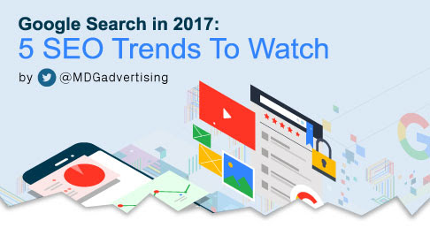 Google Search in 2017: 5 SEO Trends to Watch [Infographic]
