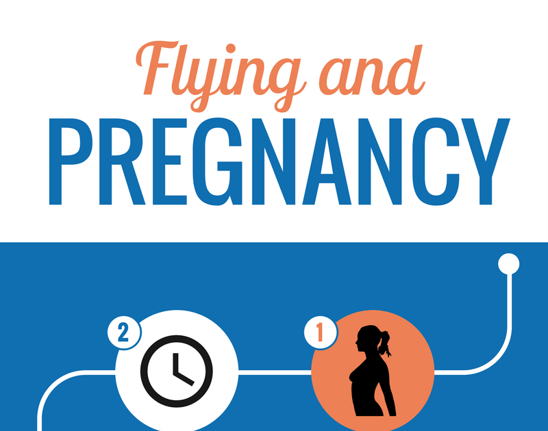 Can You Fly During Pregnancy 1st Trimester - PregnancyWalls