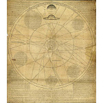 """Solar System Chart with the Orbits of Planets and Comets (1720) Comforters by The Arts - Full: 79"""" x 79"""""""