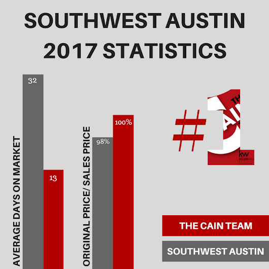 Selling a Home in Southwest Austin, TX | SellingSouthwestAustin.com