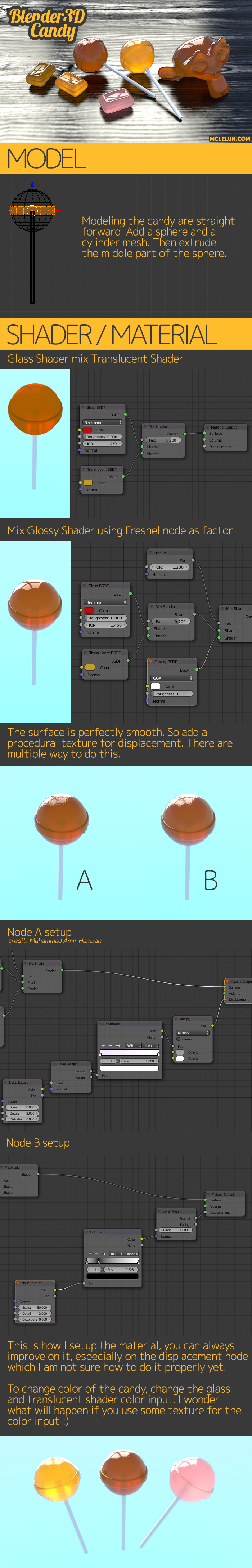 blender3d cycles candy shader