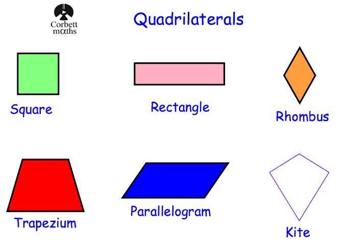 18 New Properties Of Quadrilaterals