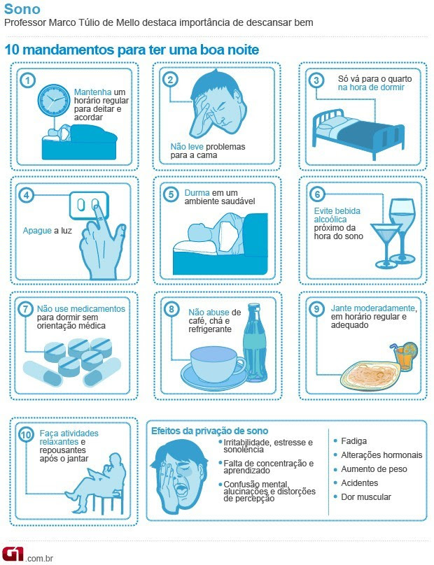 Infográfico sobre os 10 mandamentos do sono (Foto: G1)