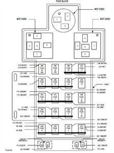 Fuse Box Diagram For 2003 Dodge Neon Wiring Diagrams Chatter Chatter Chatteriedelavalleedufelin Fr