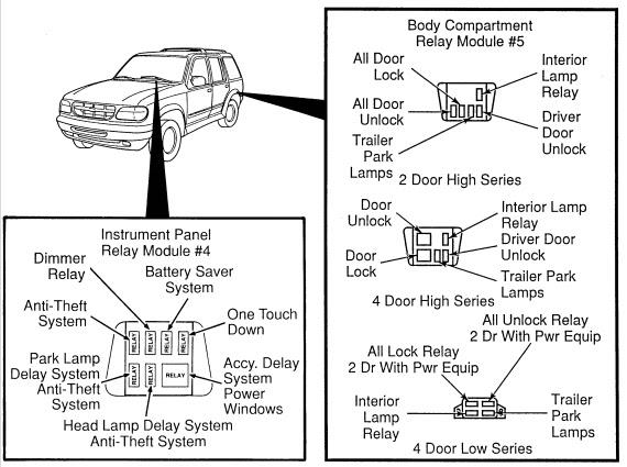 1999 Ford F550 Fuse Diagram