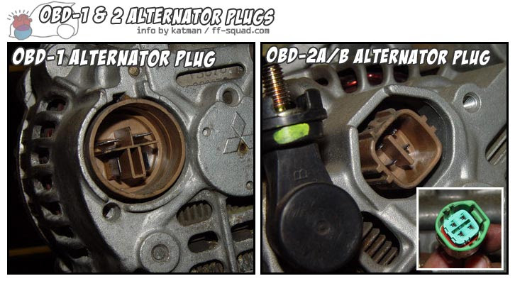 Honda Civic 2002 Honda Civic Alternator Wiring Diagram