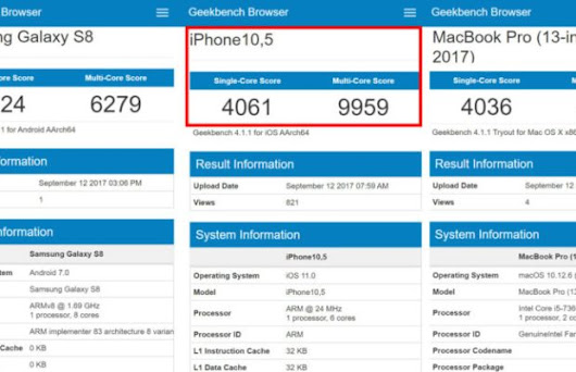 iPhone X Leaked Benchmarks Match MacBook Speeds And Rips Android Phones - Unshootables