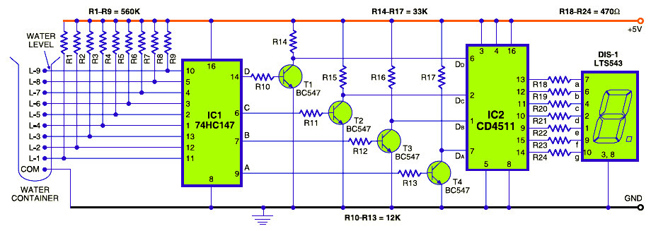 Working Principle Of Water Level on led diagrams