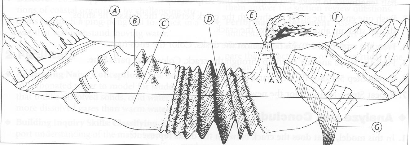 csnmarsci / Seafloor Structure