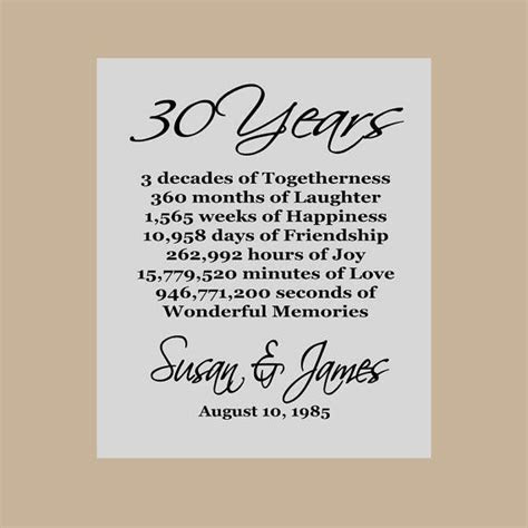 30th Anniversary Gift   Pearl Anniversary   Personalized