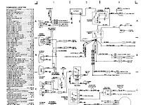 1985 Jeep Cj 7 Headlight Switch Wiring Diagram