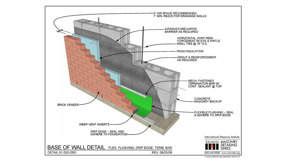 fluid applied air and water barriers 3