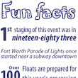 Parking and Access | Fort Worth Parade of Lights