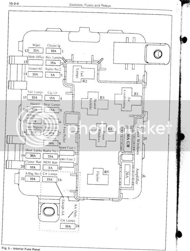 Diagram Ford Au Fuse Box Diagram Full Version Hd Quality Box Diagram Kkwiring Angelux It