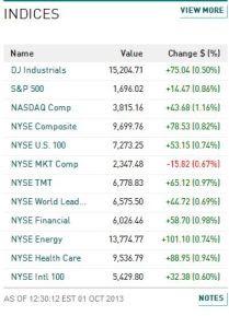 NYSE 10-1-13 at 1230 pm