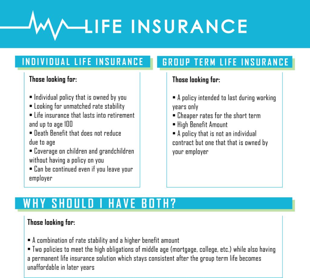 Personal Life Insurance Explained - Insurechance.com
