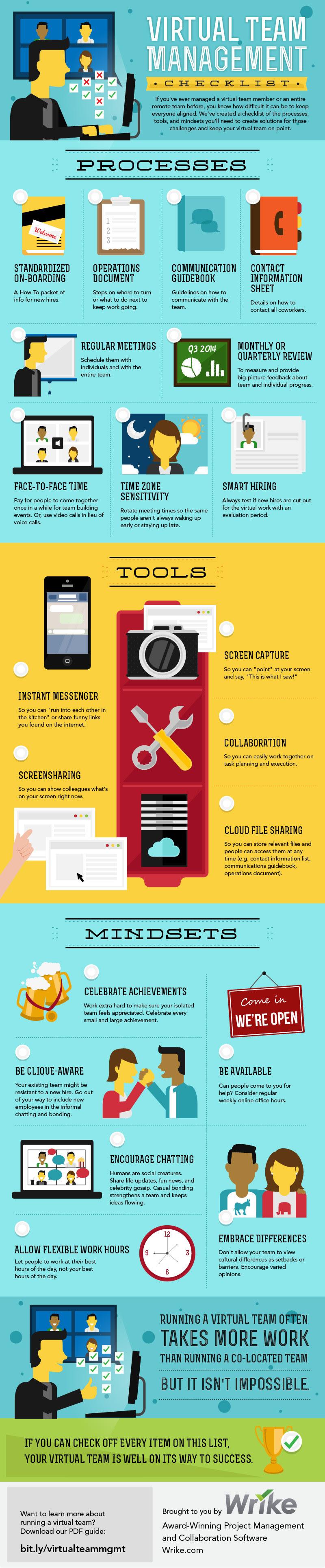 Infographic: Virtual Team Management Checklist