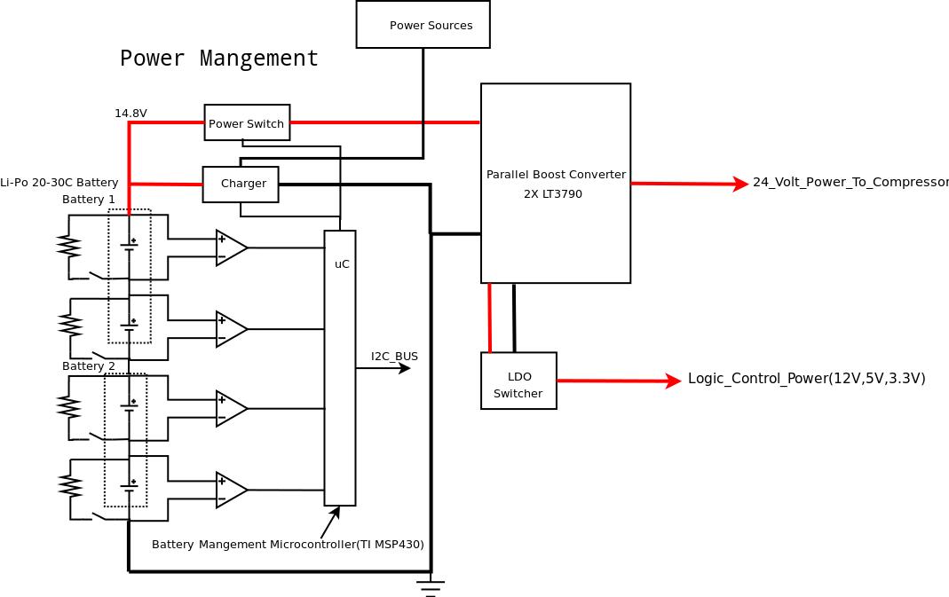 walk in freezer wiring diagram  wiring diagram