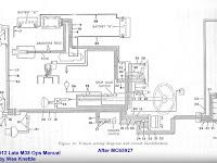 1994 Dodge Dakota Spark Plug Wiring Diagram