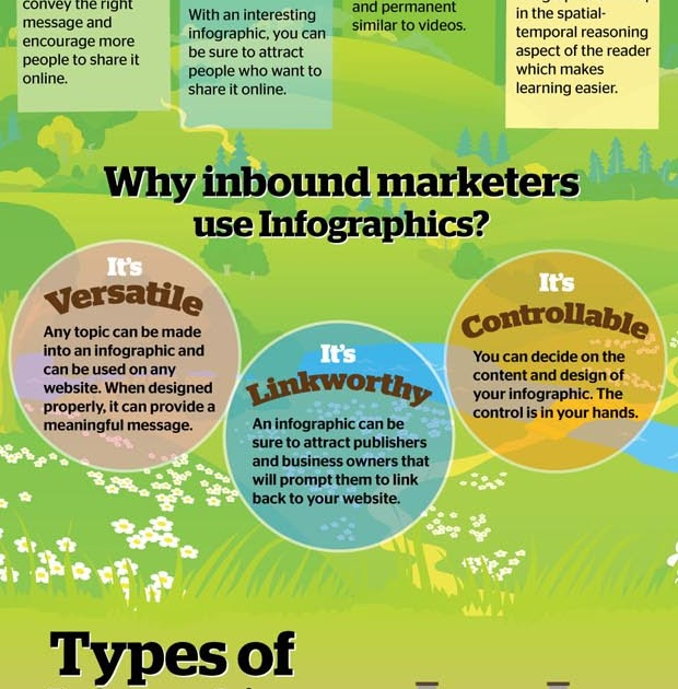 Tips to Create Engaging Infographics for Your Class