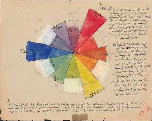 3,900 Pages of Paul Klee's Personal Notebooks Are Now Online, Presenting His Bauhaus Teachings (1921-1931)