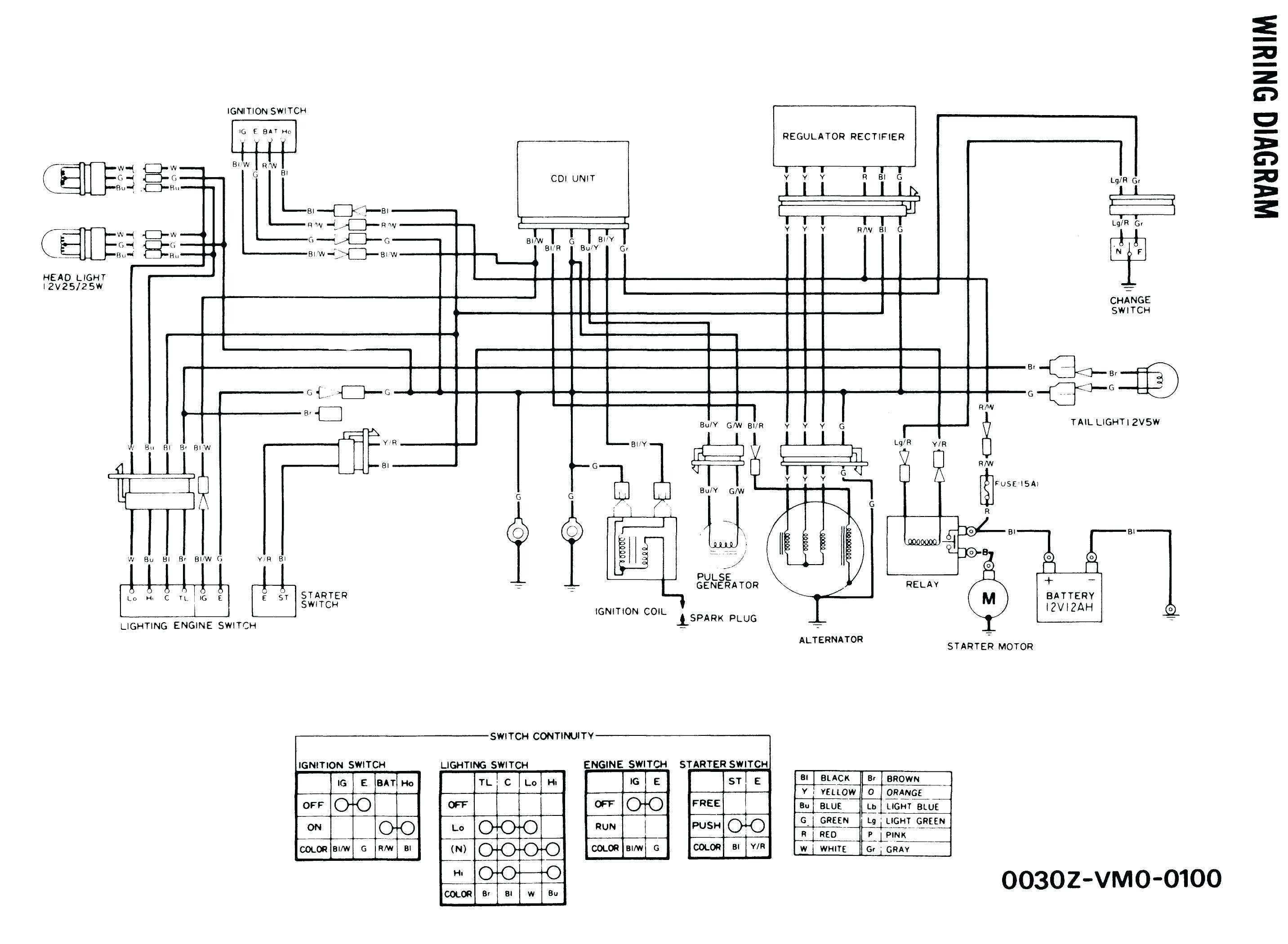 Diagram 1998 Club Car Power Drive Wiring Diagram 48 Volt Full Version Hd Quality 48 Volt Diagramsheap Unbroken Ilfilm It
