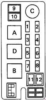 1993 Toyota Pickup Engine Fuse Box Diagram Wiring Diagram Active B Active B Bujinkan It