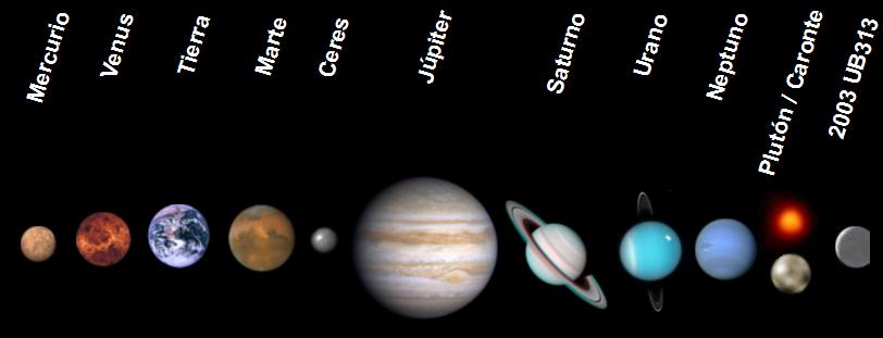 http://upload.wikimedia.org/wikipedia/commons/e/e3/Sistema_Solar_12_planetas.png