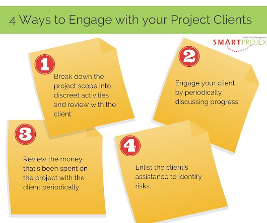 Four Ways to Engage With Your Project Clients - Smart Projex