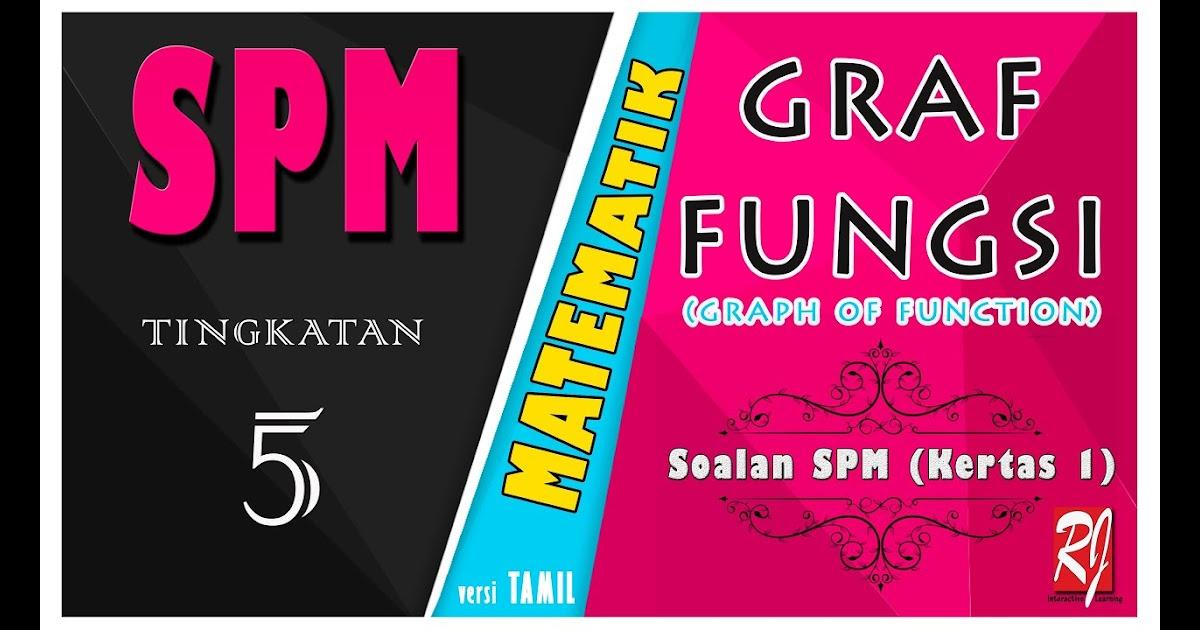 Soalan Percubaan Spm 2019 Fizik Kedah - Meteran t