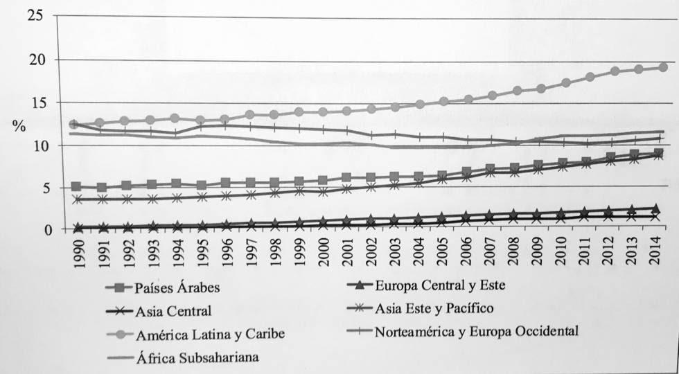 Menos igualdad. La privatización de la educación en América Latina