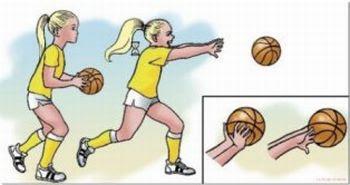 O passe de peito no basquete